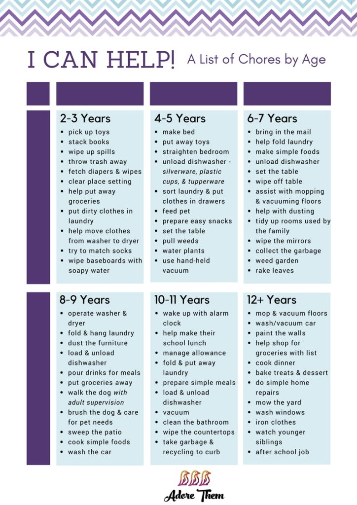 chore chart by age