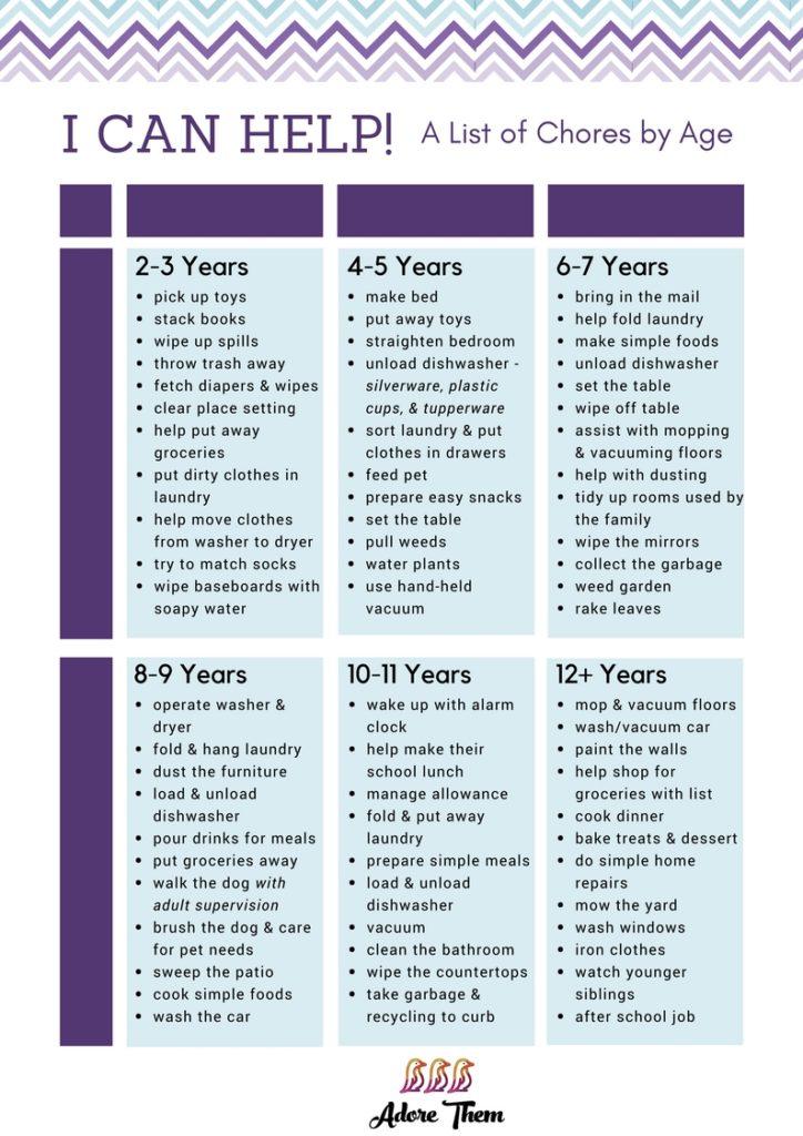 chore chart by age